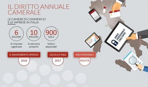 Diritto annuale nuovo servizio online