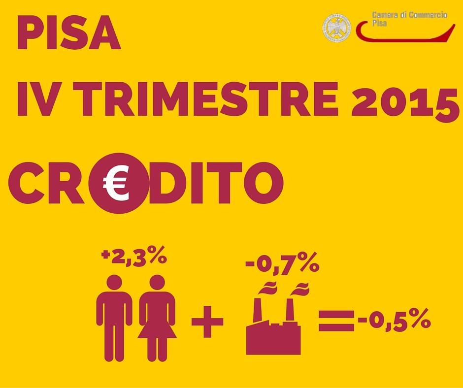 Andamento del credito in provincia di Pisa nel quarto trimestre 2015